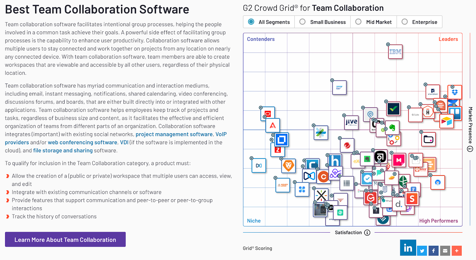 Team Collab Category Page